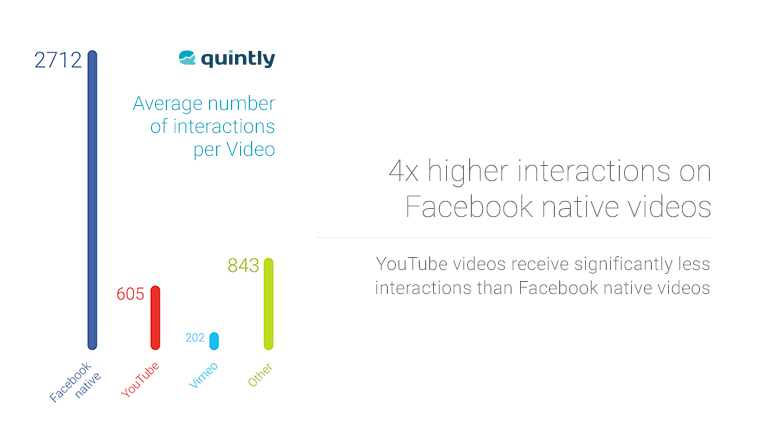 video-marketing-facebook