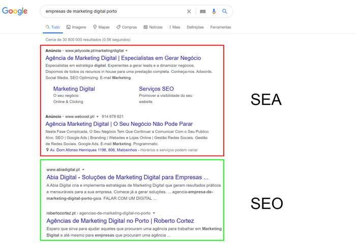 seo-sea-resultados-pesquisa-google
